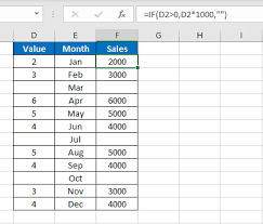 Bytes Chart How To Show True Blanks In A Chart In Excel