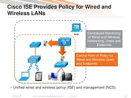 wireless lan security policy and deployment best practices cisco