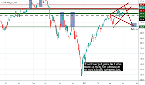 Page 38 S P 500 Index Chart Spx Quote Tradingview