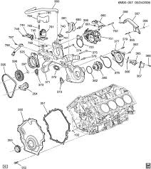 wiring diagram for 2005 cadillac deville dts wiring discover cadillac northstar engine diagram thermostat