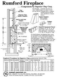 Diagram of Rumford Fireplace Dimensions | Llar de foc | Pinterest ...