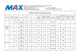 Fiber Laser Cutting Speed Chart 1000w Cutting Data Sheet Maxphotonics Co Ltd Pdf