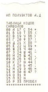 Кассовый аппарат ЭКР К инструкции по программированию  Таблица кодов символов ЭКР 2102К