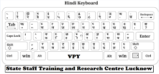 Hindi Keyboard Chart Pdf Pc Hindi Keyboard Google Search Keyboard Typing Font