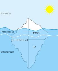Psychodynamic Approach Id Ego Superego Simply Psychology