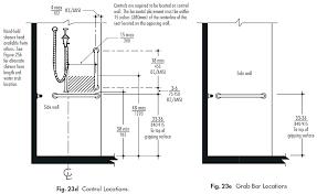 standard height for shower valve shower valve rough in height standard shower valve height nice shower valve installation shower valve rough standard height