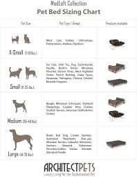 Uncommon Retriever Growth Chart Pet Bed Size Guide Siberian