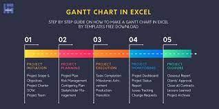 make gantt chart in excel