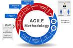 Agile methodology meaning