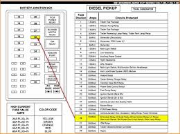 5 fuse box diagram for a 2001 ford excursion fan wiring 2005 ford excursion fuse box location fuse box diagram for a 2001 ford excursion 2010 ford f150 fuse diagram ford f150 inside 2001 ford excursion fuse box diagram jpg?fit=1600%2c1191&ssl=1