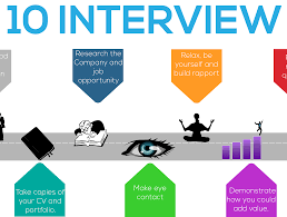 Tips To Interview Top 10 Interview Tips Utility People