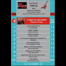 Charts Rock Hands Of Time Rock Radio Top Of The Charts Climax Blues Band