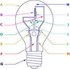incandescent light bulb diagram led fluorescent tube replacement wiring diagram at Regular Wiring Diagram For Fluorescent Lights With 4 Bulbs