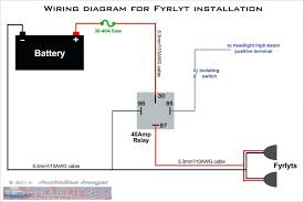 2005 chevy trailblazer fuse box diagram daytonva150 2005 chevy trailblazer stereo wiring diagram new 2008 chevy aveo 2005 chevy trailblazer fuse box