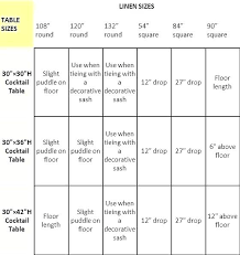 Rectangular Tablecloth Sizes Tablecloth Sizes For Rectangle