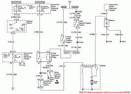 c5 corvette starter wiring diagram wiring diagram c5 corvette wiring diagram all about