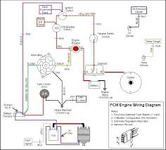 kubota ignition switch wiring diagram awesome ic alternator best power enginewiring84 kubota alternator wiring schematic on cars99 photos jpg zoom 2 625 ssl 1 diagram