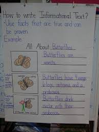 Informational Text Anchor Charts Informational Writing