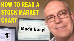 Stock Market Tutorial How To Read A Stock Market Chart