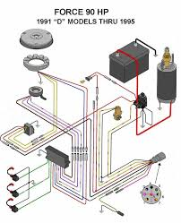 9 best boat wiring images on pinterest boat restoration, bass Outboard Boat Wiring Diagram wiring engine ignition system schematic outboard boat gauge wiring diagram