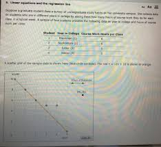 5 linear equations and the regression