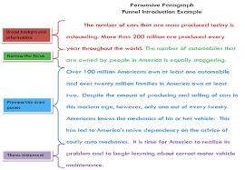 english essay example 200 words