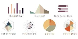 How To Create Pie Chart In Indesign Ff Chartwell Font Fontshop