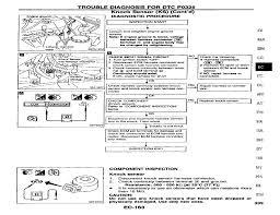 ka24de wiring pinout car wiring diagram download tinyuniverse co S14 Sr20det Wiring Harness sr20det wiring diagram s13 with electrical pictures 68789 ka24de wiring pinout full size of wiring diagrams sr20det wiring diagram s13 with blueprint images s13 sr20det wiring harness