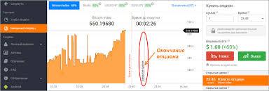Рейтинг брокеров в россии по бинарным опционам