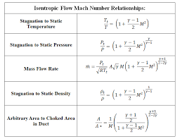 file isentropic flow relations table png