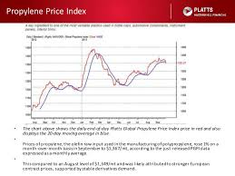 Ethylene Price History Chart Global Petrochemical Prices September 2013 From Platts