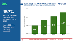 google play apps with app ads txt