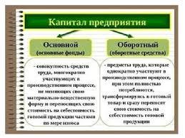 Реферат Оборотные средства предприятия pib samara ru Реферат на тему основные и оборотные средства предприятия