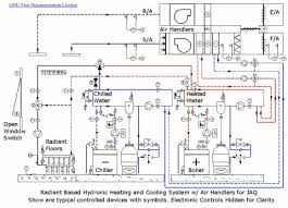 hvac drawing symbols the wiring diagram hydronics wiring diagram