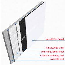 insulation for walls insulation for walls the mlv
