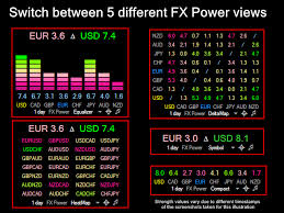 Buy The Fx Power Technical Indicator For Metatrader 4 In