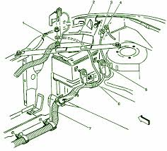 similiar 08 gmc acadia engine assembly keywords 2008 gmc acadia engine diagram replacement parts for saturn vue motor
