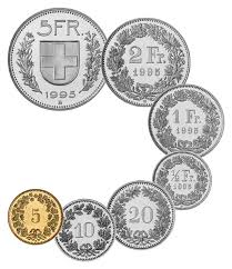 Swiss Franc Exchange Rate Historical Chart Swiss Franc Wikipedia