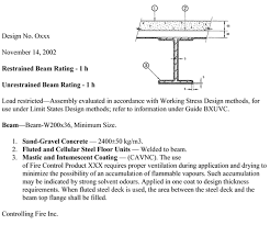Understanding Ulc Listed Fire Resistant Designs