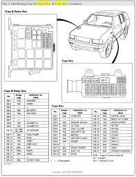 npr fuse box diagram amazing trooper fuse box diagram ideas best npr fuse box diagram truck fuse box u2022 d max fuse box wiring diagram 2007 isuzu