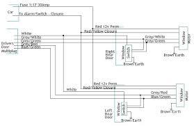 vauxhall zafira b central locking wiring diagram wiring diagram vectra b central locking wiring diagram digital