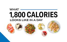 Indian Diet Chart For 1900 Calories What An 1 800 Calorie Day Looks Like Weight Loss