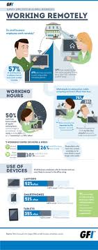 103 Best Workforce Readiness Images On Pinterest Career Advice
