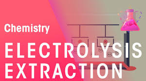 How To Extract Aluminium By Electrolysis Environmental Chemistry Chemistry Fuseschool