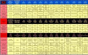 Namaz Rakat Chart Pdf Pesquisa Google Islamic Quotes