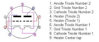 12ax7 Tube Comparison Chart 12ax7 Wikipedia