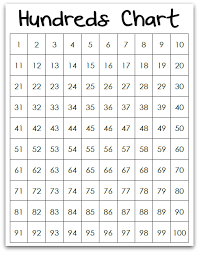 Printable 100 Chart Number Cards Www Bedowntowndaytona Com