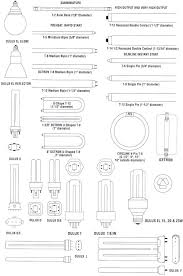 elightbulbs fluorescent light bulb types