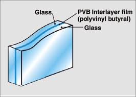 two or more panes of glass with one or more layers of polyvinyl butyral pvb or ionomers are used for making laminated glass there are other inter layer
