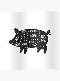 Vegetarian Vegan Pig Alternative Meat Cut Chart Poster